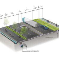 Roads Design